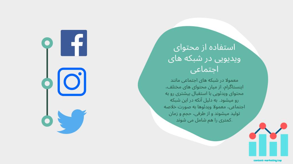 استفاده از محتوای ویدیویی در شبکه های اجتماعی