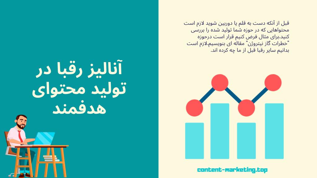 آنالیز رقبا در تولید محتوای هدفمند