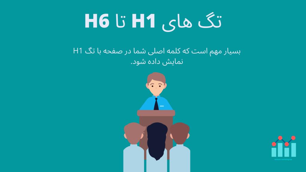 تگ های h1 تا h6