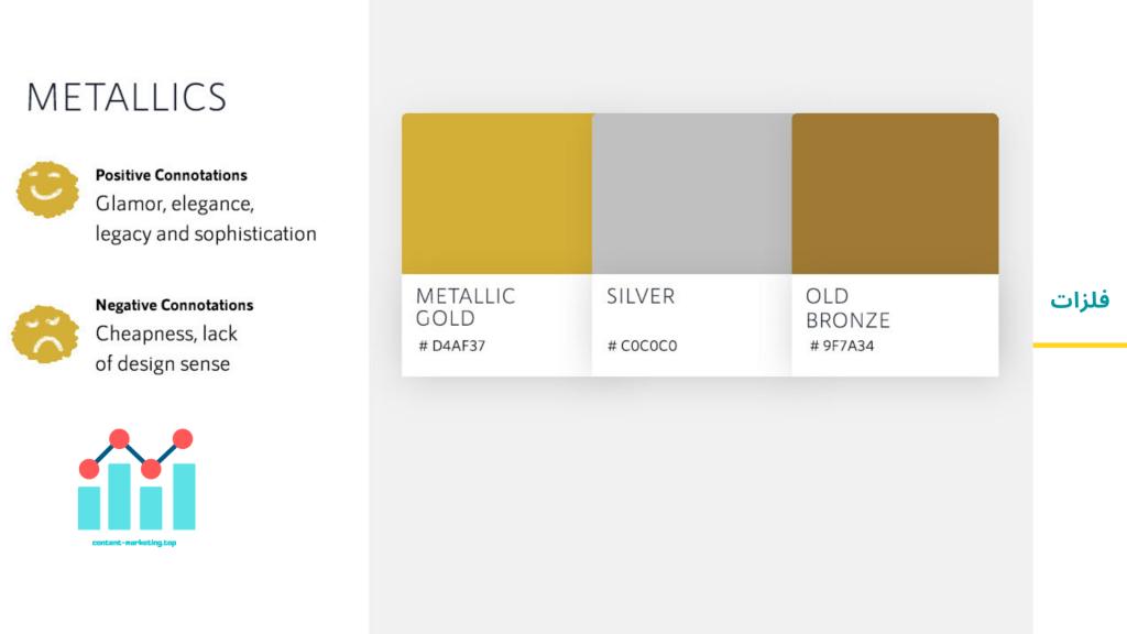 فلزات - طلا ، نقره ، برنز