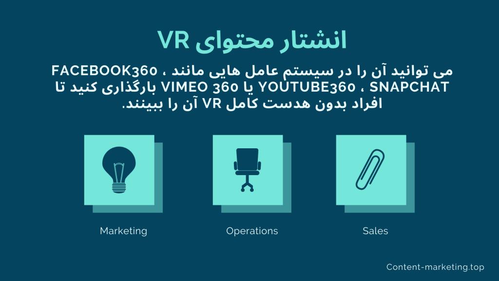 انشتار محتوای VR