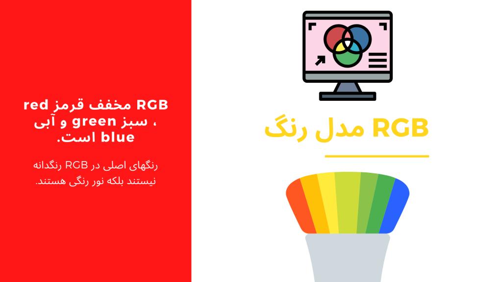 مدل رنگ RGB