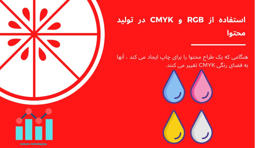 استفاده از RGB و CMYK در تولید محتوا