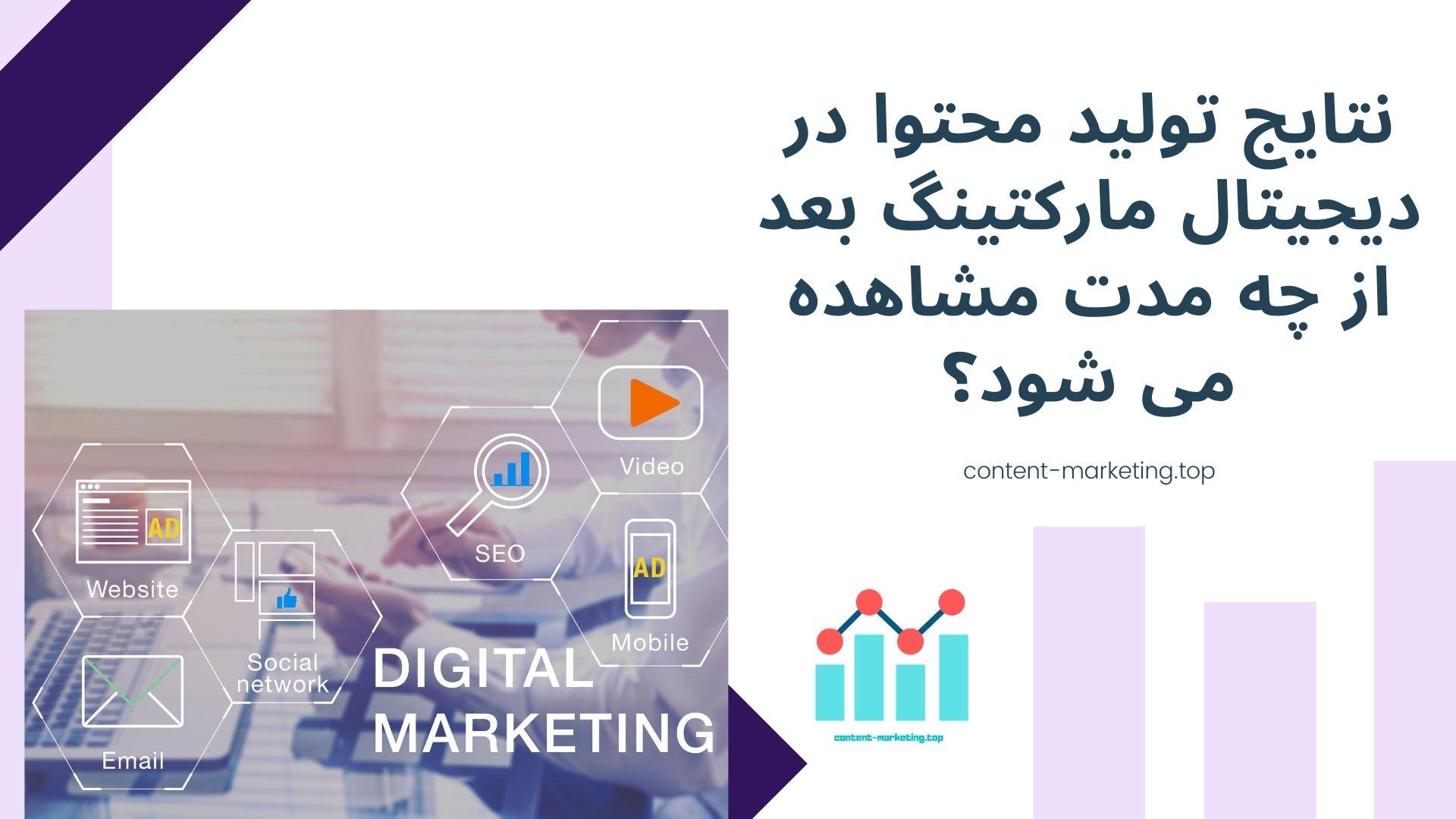 نتایج تولید محتوا در دیجیتال مارکتینگ بعد از چه مدت مشاهده می شود؟