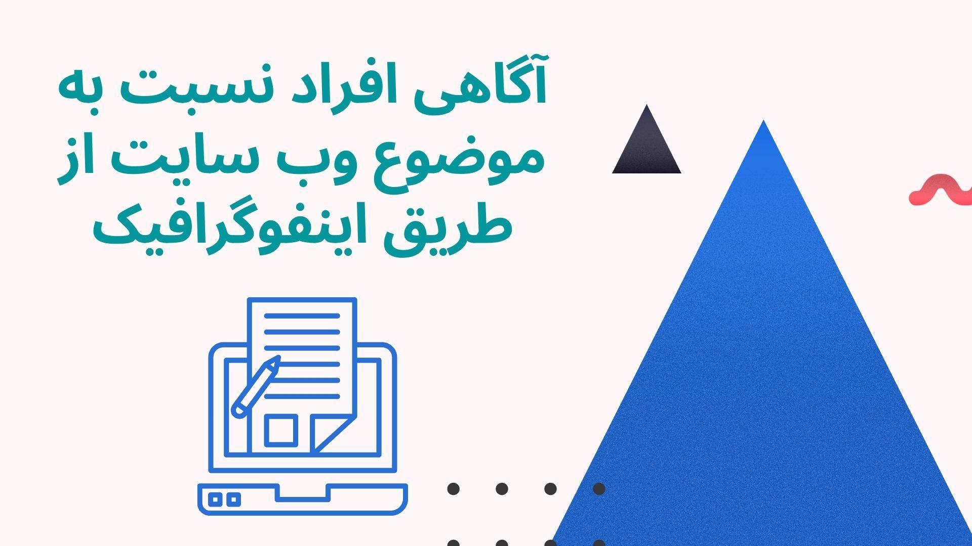 آگاهی افراد نسبت به موضوع وب سایت از طریق اینفوگرافیک