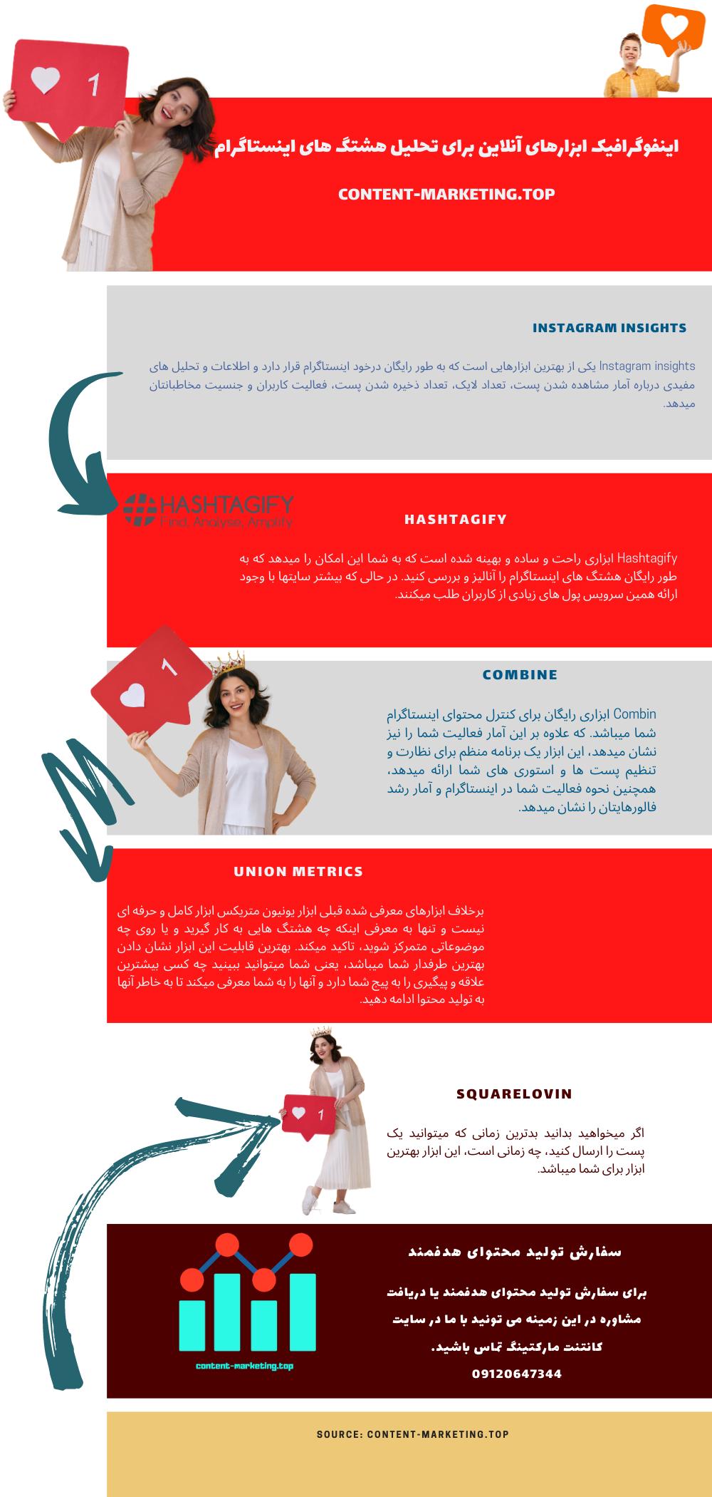 اینفوگرافیک ابزارهای آنلاین برای تحلیل هشتگ های اینستاگرام